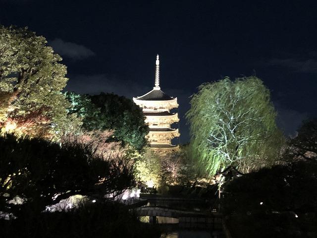 遠くからの東寺の五重塔